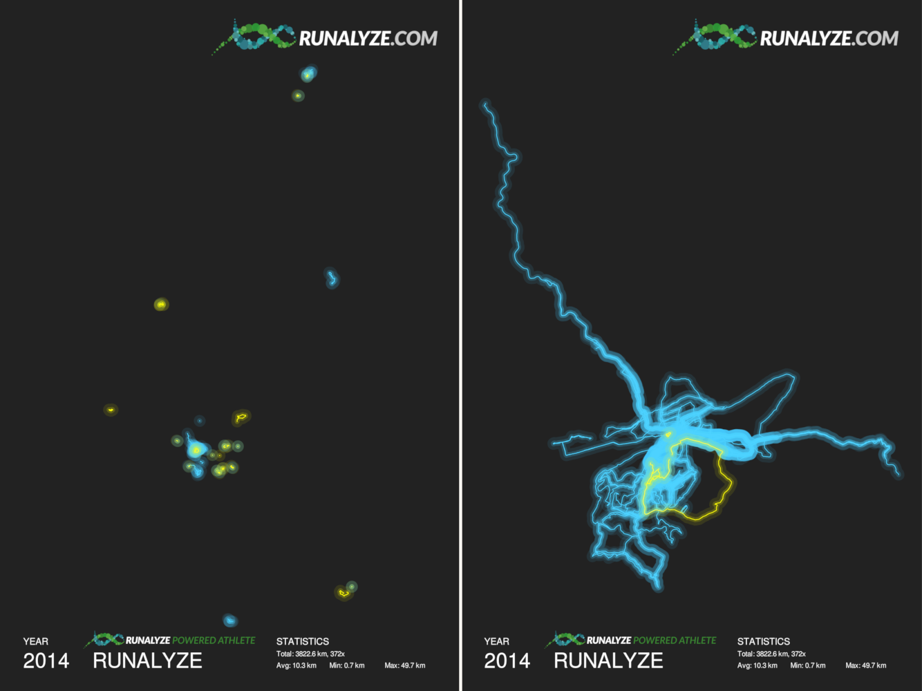 Poster tool: more options and area selection | Runalyze Blog